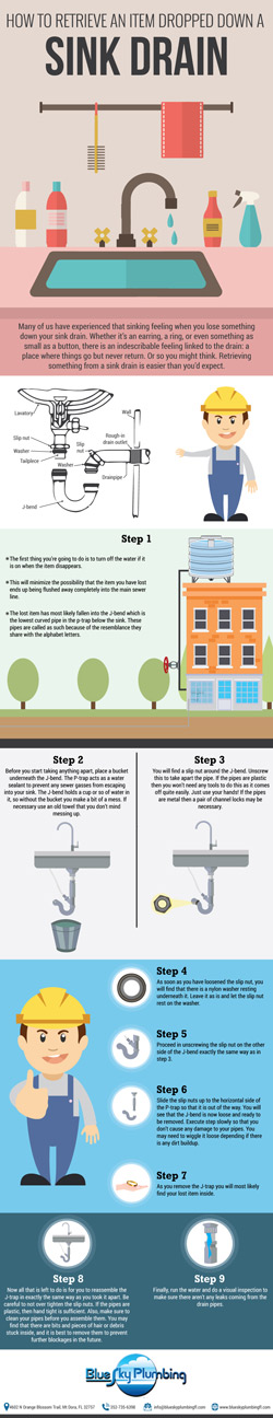 This is an infographic image describing the process of how to retrieve an item dropped down a sink drain.